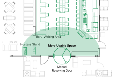 Revolving Doors Allow Businesses to Reclaim Valuable Space