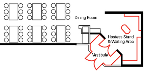 Vestibules Take Up Precious Space That Could Be Used for Revenue